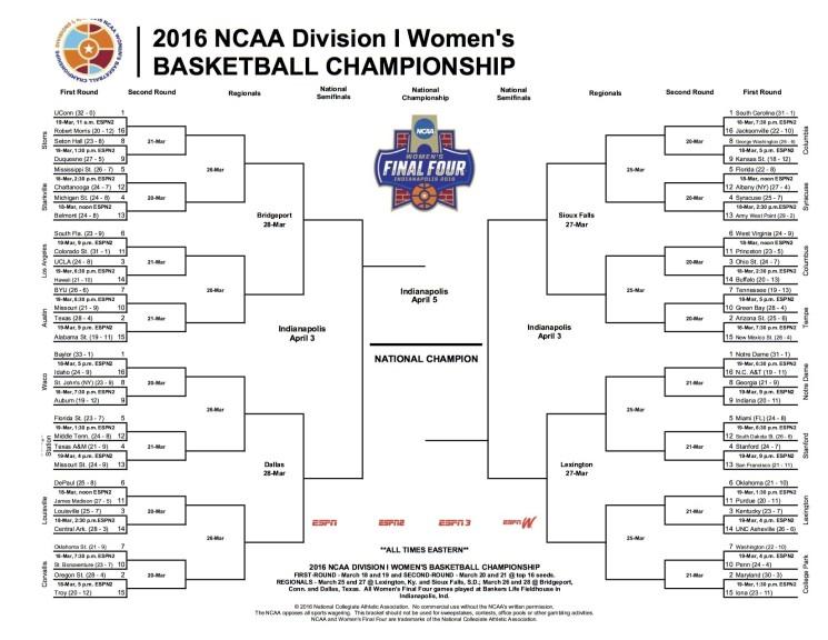 2016 Women's NCAA